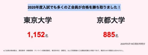 Z会 大学受験 高校生