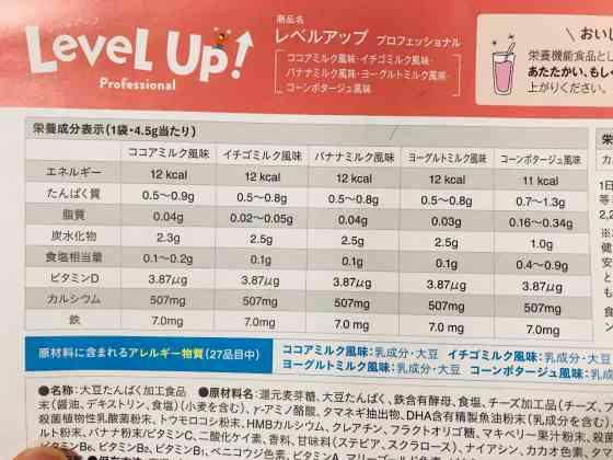 レベルアッププロフェッショナルの栄養成分