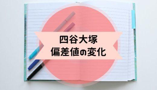 【四谷大塚の偏差値】上位校の変化!2020年中学受験