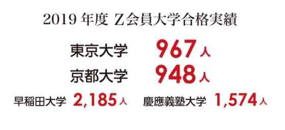 Z会 高校生 大学受験